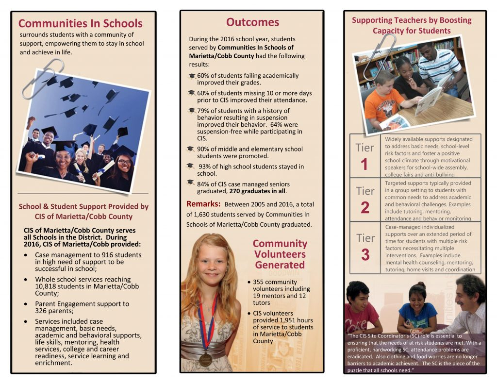 our results communities in schools of marietta cobb county